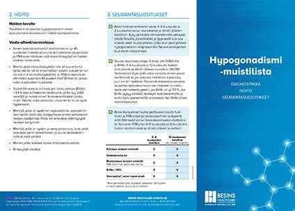 Checklista (finska) - Hypogonadism